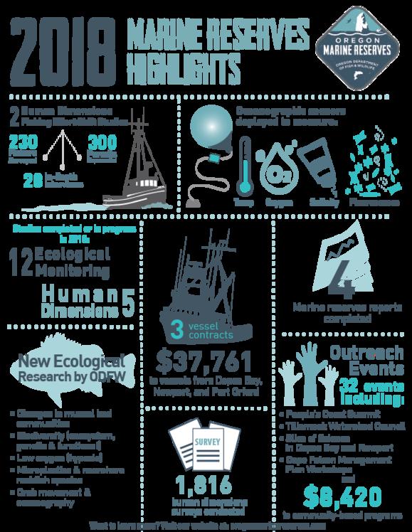 2018 infographic
