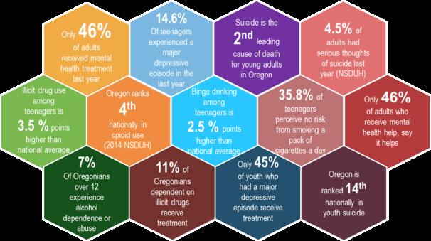 behavioral health chart