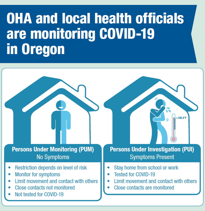 OHA and local health officials are monitoring COVID-19 in Oregon