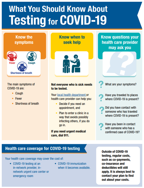 What you should know about testing for COVID-19