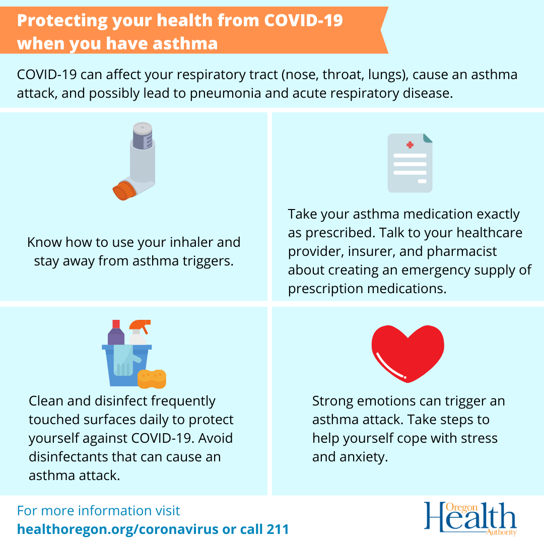 Protecting your health from COVID-19 when you have asthma