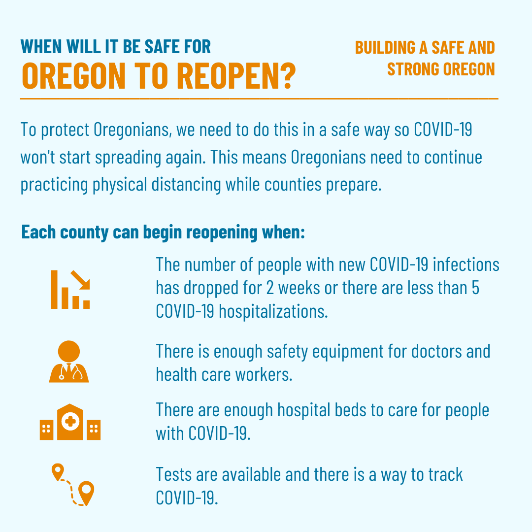 When will it be safe for Oregon to reopen?