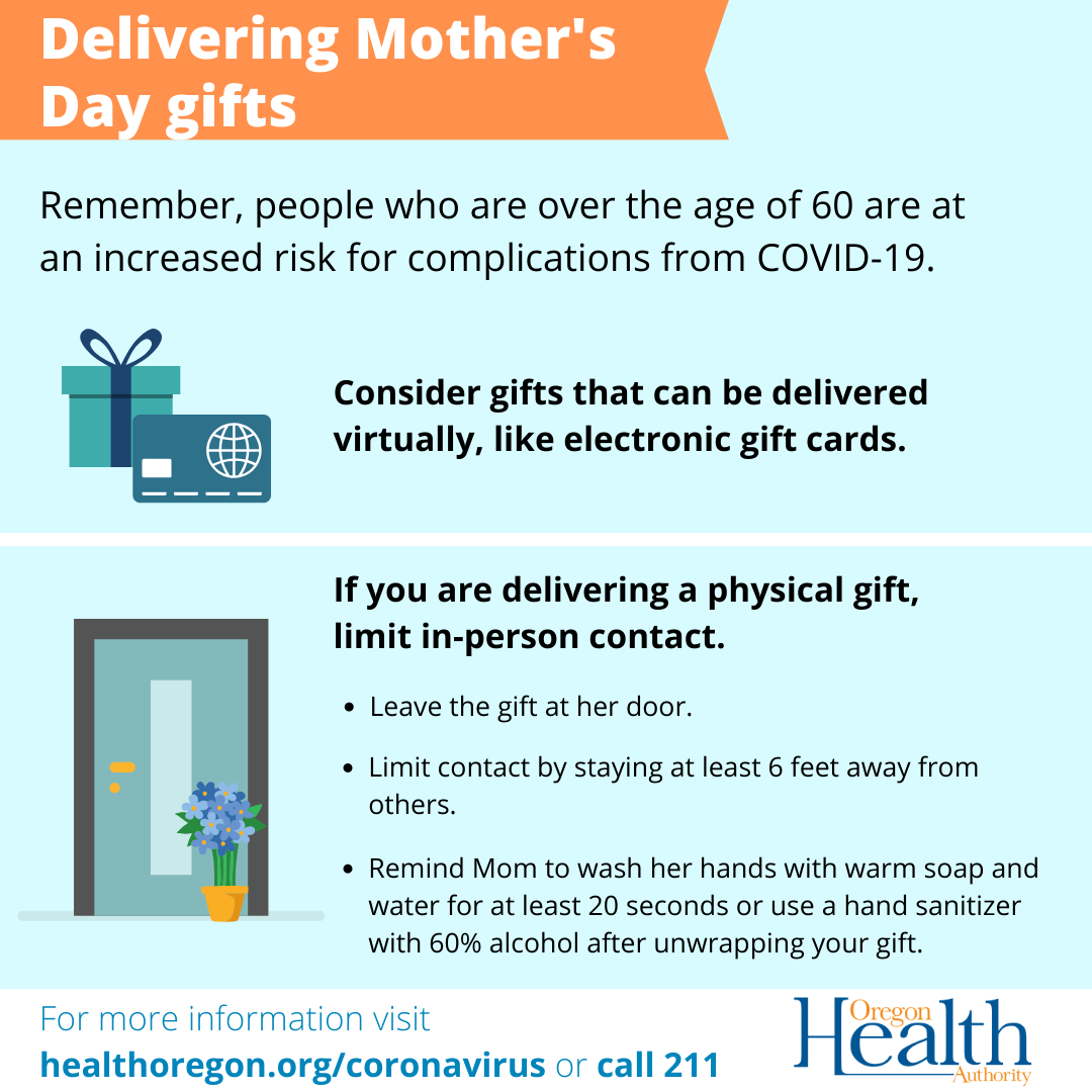 Mother's Day social card