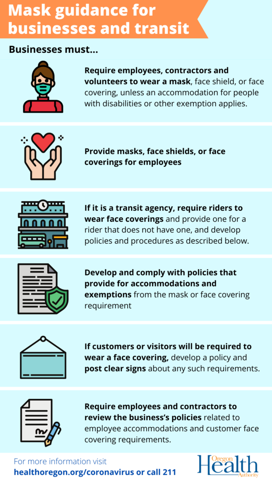 Guidance for face coverings
