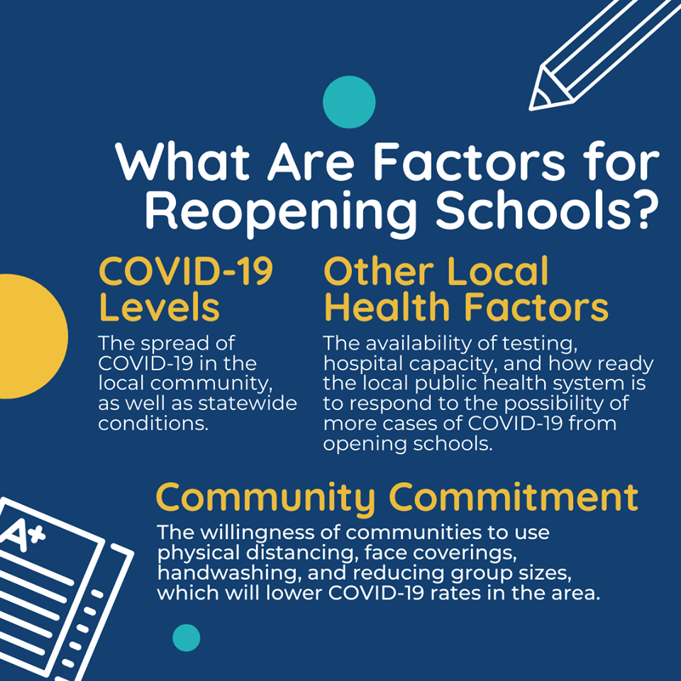What are factors for reopening schools?