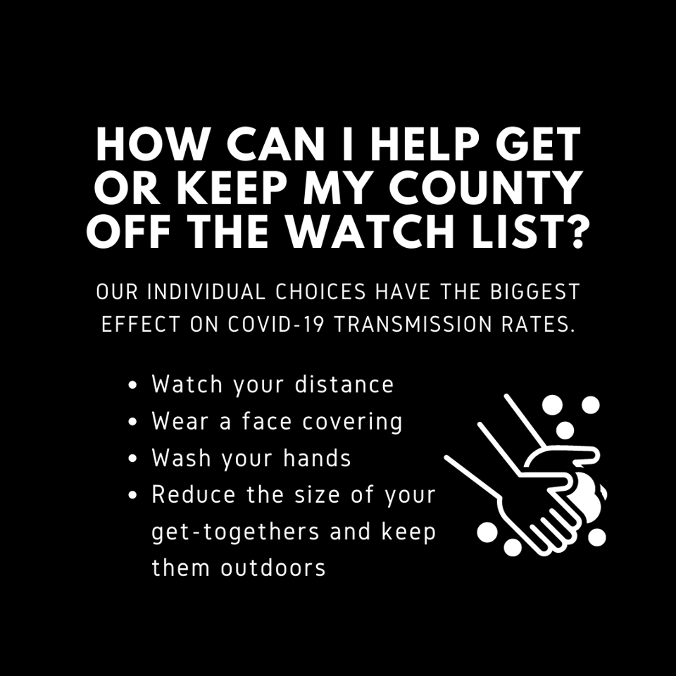 How can I help get or keep my county off the watch list