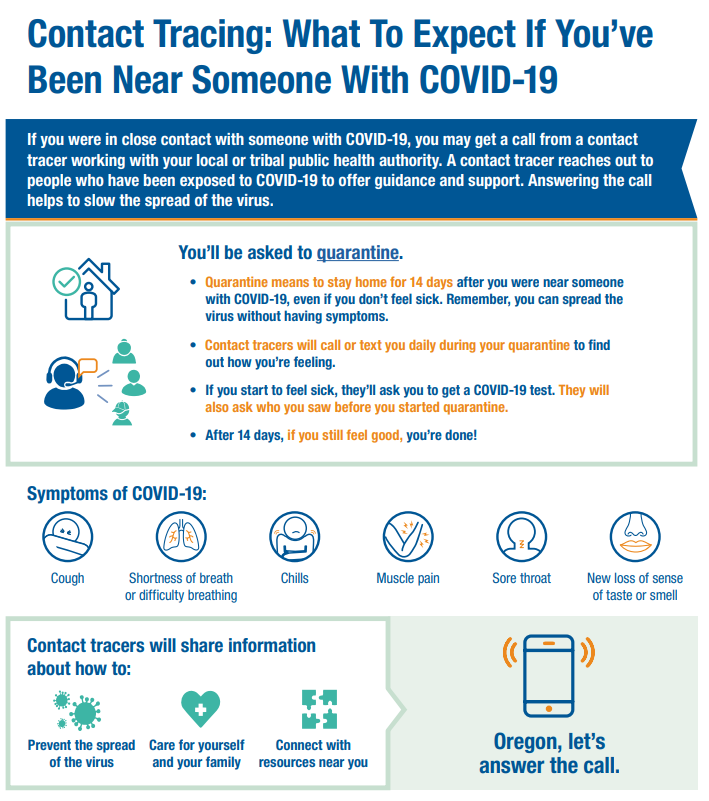 Contact tracing: What to expect if you've been near someone with COVID-19