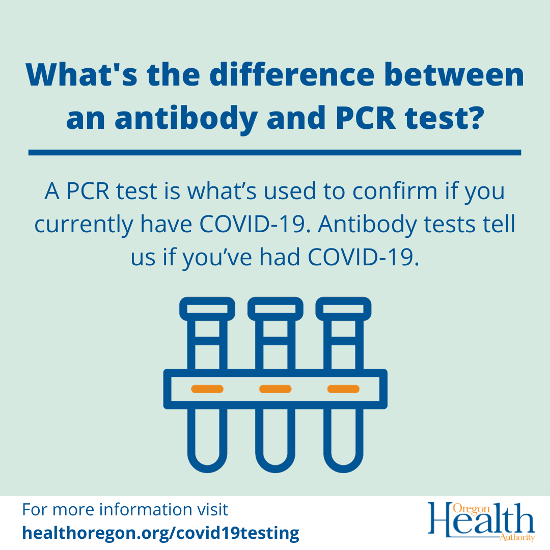 A PCR test is what's used to confirm if you currently have COVID-19. Antibody tests tell us if you've had COVID-19.