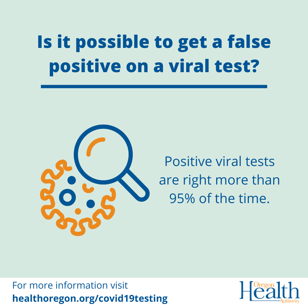 Is it possible to get a false positive on a viral test? Positive viral tests are right more than 95% of the time.