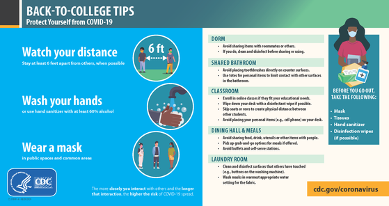 Back to college tips protect yourself from COVID-19