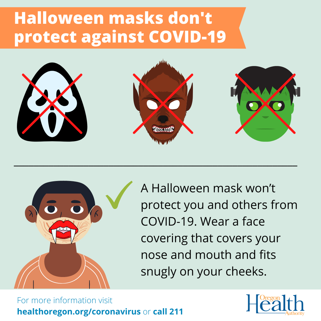 Halloween masks don't protect against COVID-19