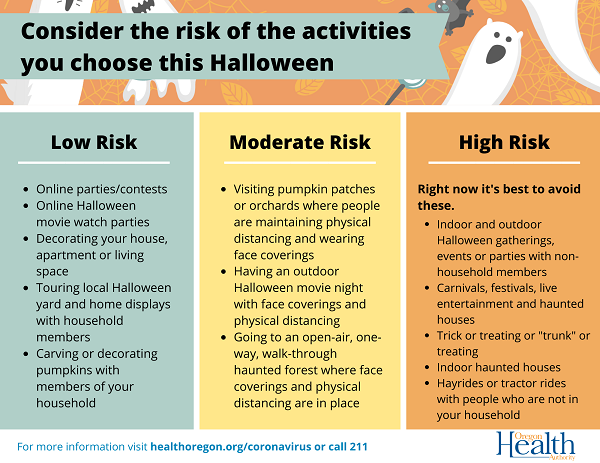 Consider the risk of the activities you choose this Halloween