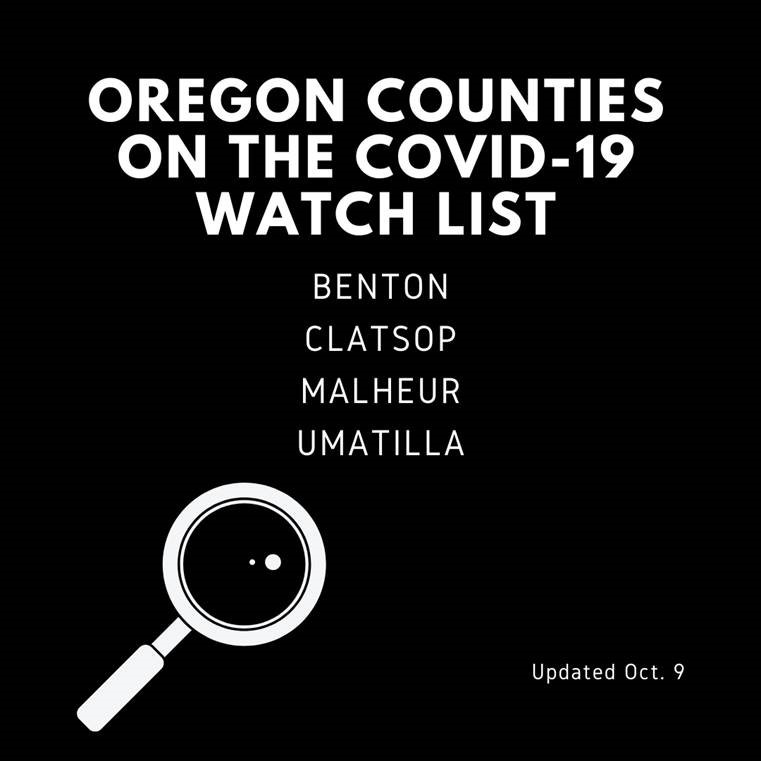 Oregon counties on the COVID-19 Watch List