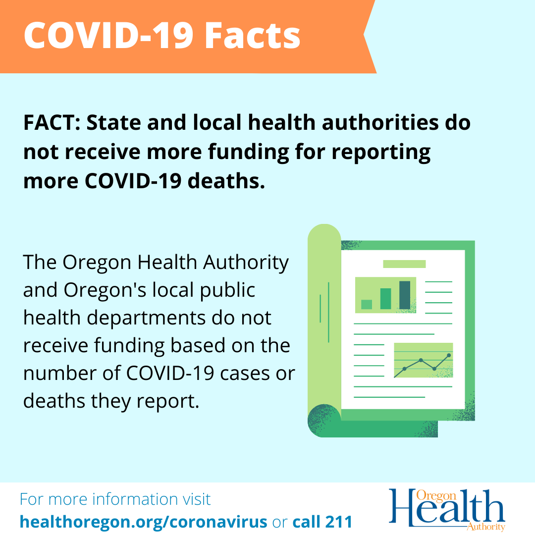 Fact state and local health authorities do not receive more funding for reporting more COVID-19 deaths