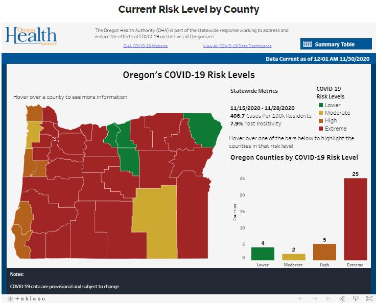 Oregon has an updated statewide coronavirus website
