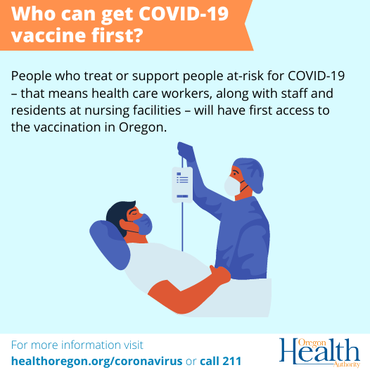 health care workers, along with staff and residents of nursing facilities have first access to the vaccination in Oregon