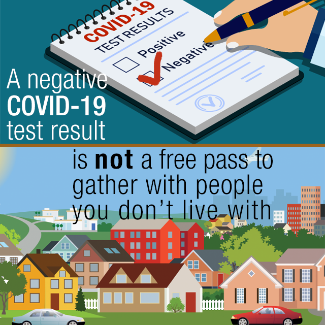 a negative covid-19 test result is not a free pass to gather with people you don't live with