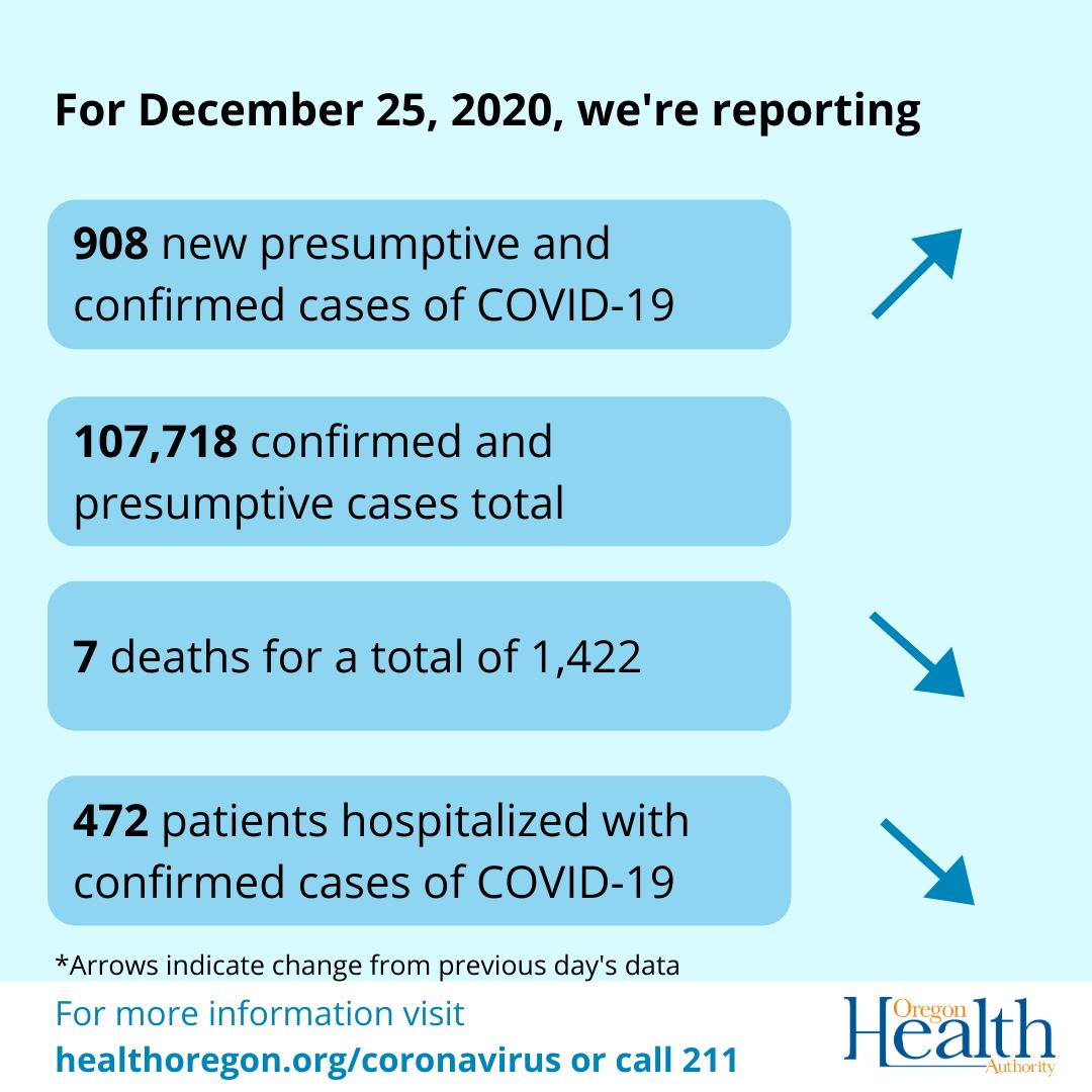CVU-cases-1225