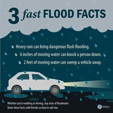 Heavy rain can bring fast flash flooding. Six inches of moving water can knock a person down. Two feet of moving water can sweep a vehicle away.
