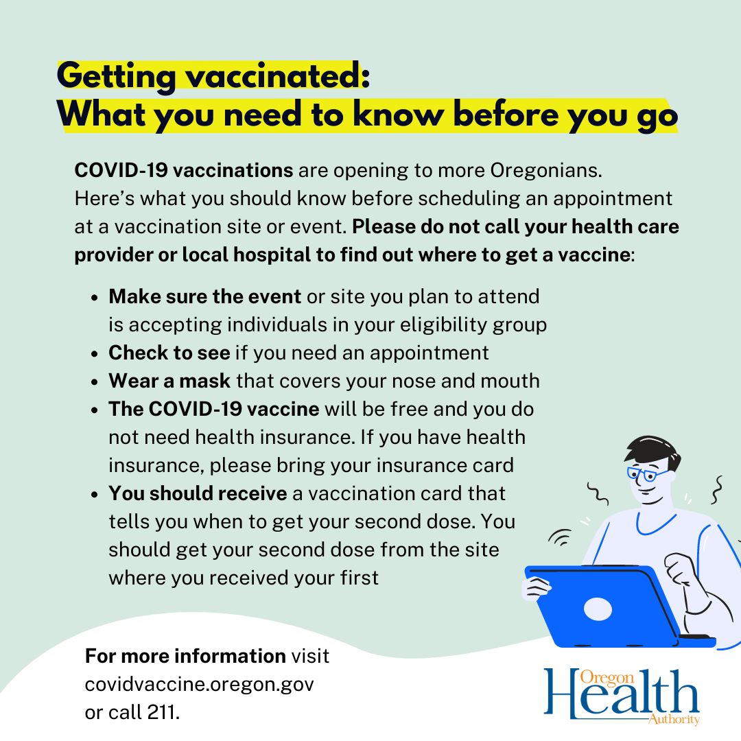 Getting vaccinated: What you need to to know before you go. Information is repeat of article.
