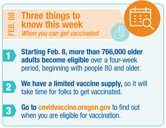 3 things to know this week. When you can get vaccinated.