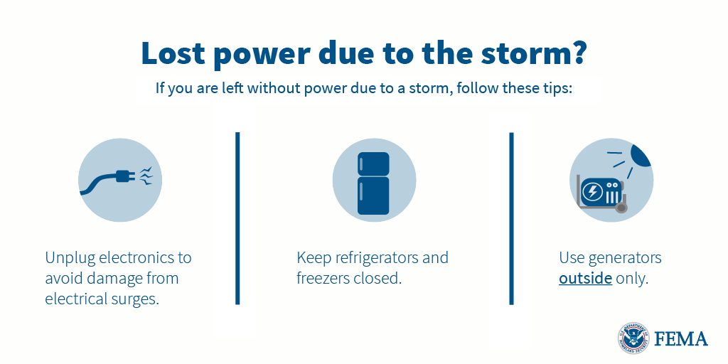 If without power after storm: Unplug electronics, keep refrigerators and freezers closed, use generators outside only.