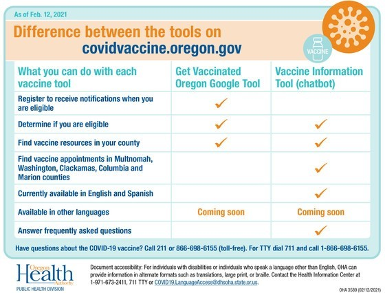 Difference between the tools on covidvaccine.oregon.gov. See article for content.