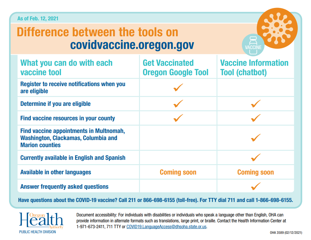 Difference between the tools on covidvaccine.oregon.gov