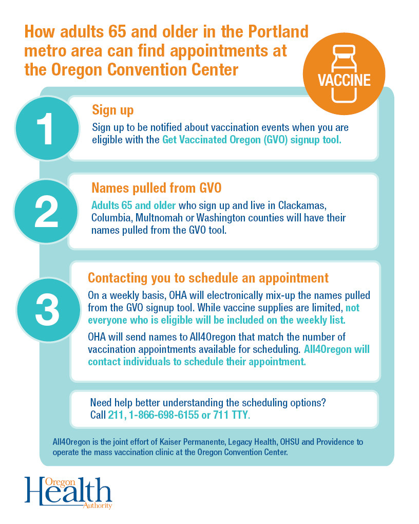 How adults 65 and older in the Portland metro area can find appointments at the Oregon Convention Center.