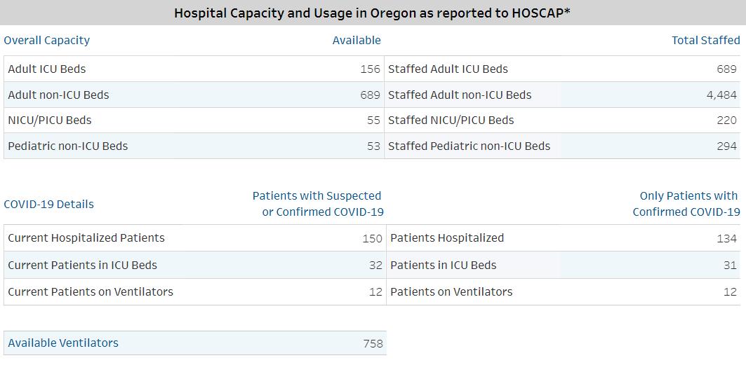 HOSCAP daily data update