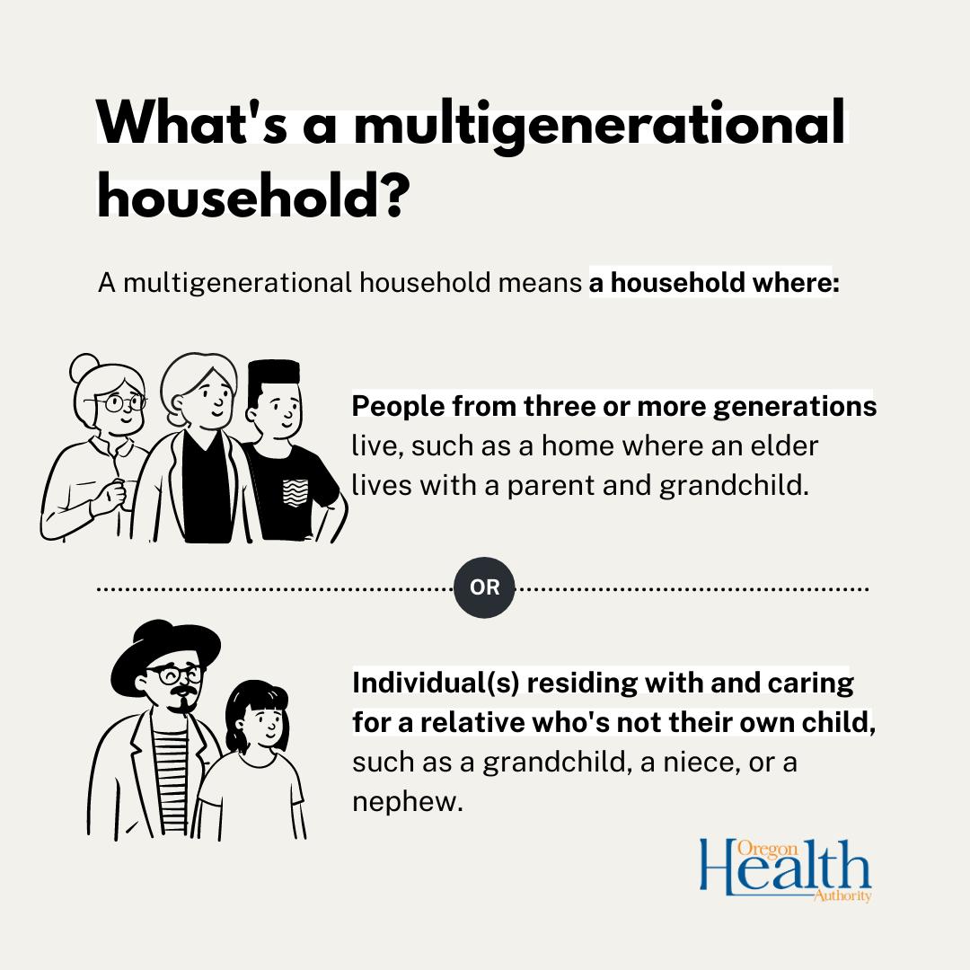 Updated multigenerational graphic