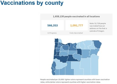 Map of Oregon counties with shading for number of people vaccinated