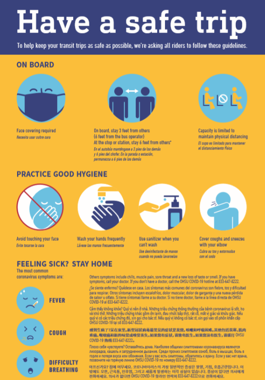 How to stay safe poster.