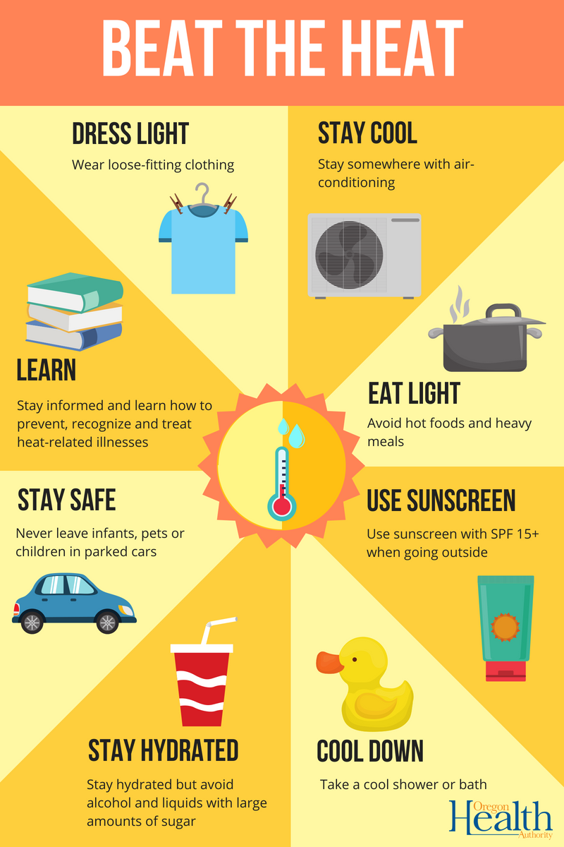 Graphic with tips for staying safe in hot weather