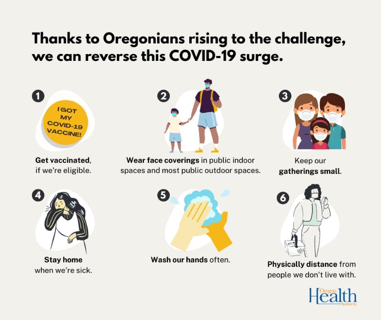 Beige infographic describing preventive measures people should take