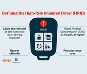 Defining the high risk impaired driver