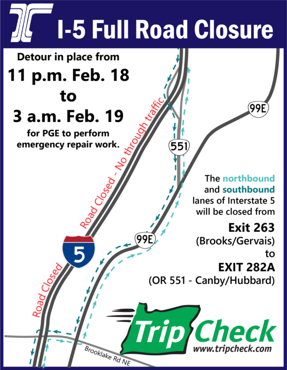I=5 Closure Map