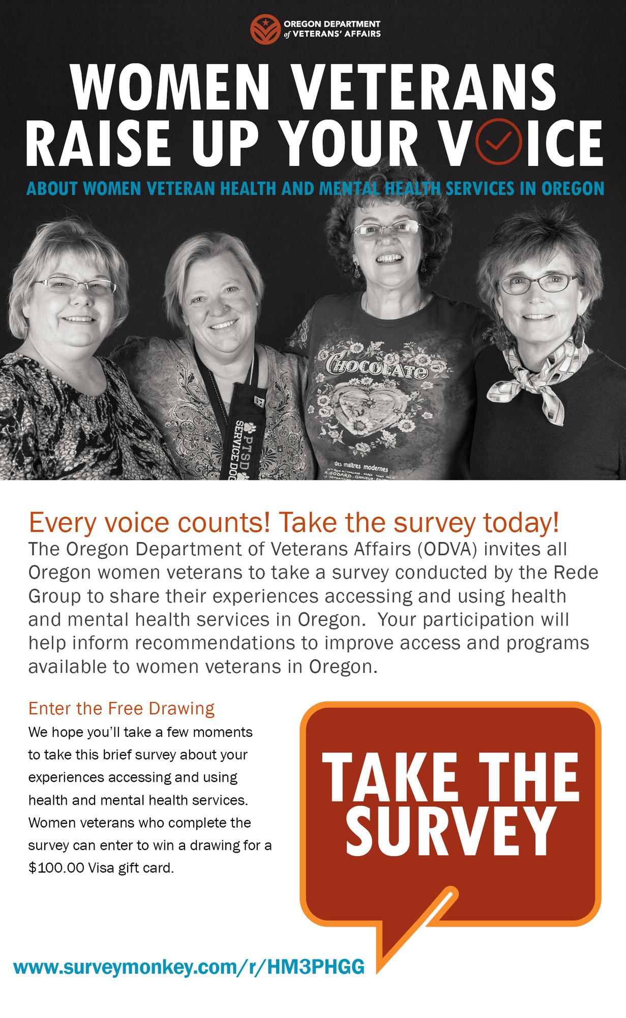 Women Veterans Health Care Survey