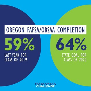 FAFSA/ORSAA Statewide Goal