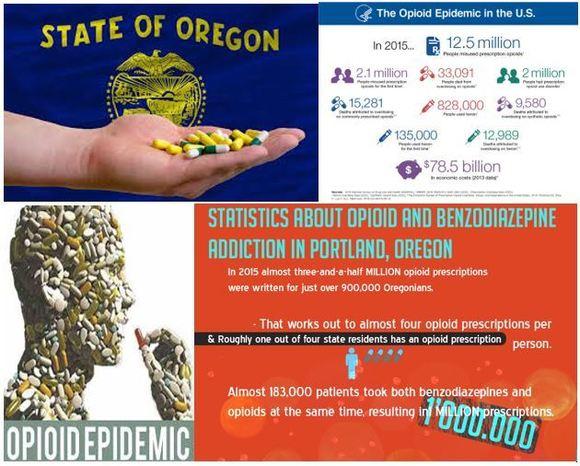 Opioid combined
