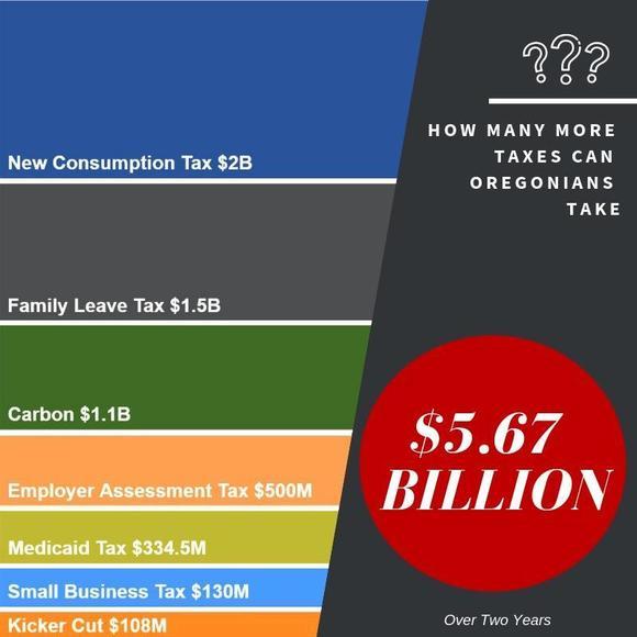 NEW Taxes!