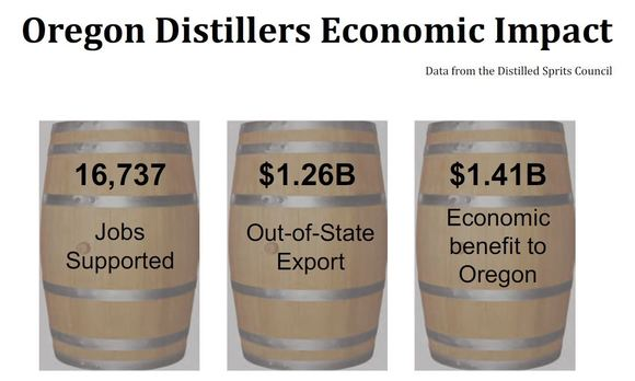 OREGON DISTILLERS