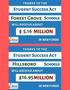 Student Success Act Graphics