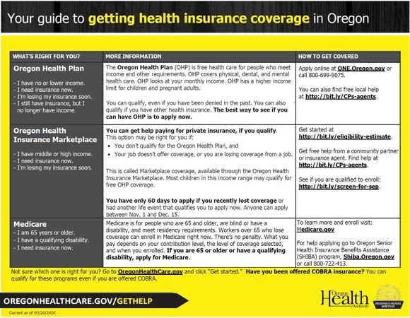 Health Coverage and COVID-19