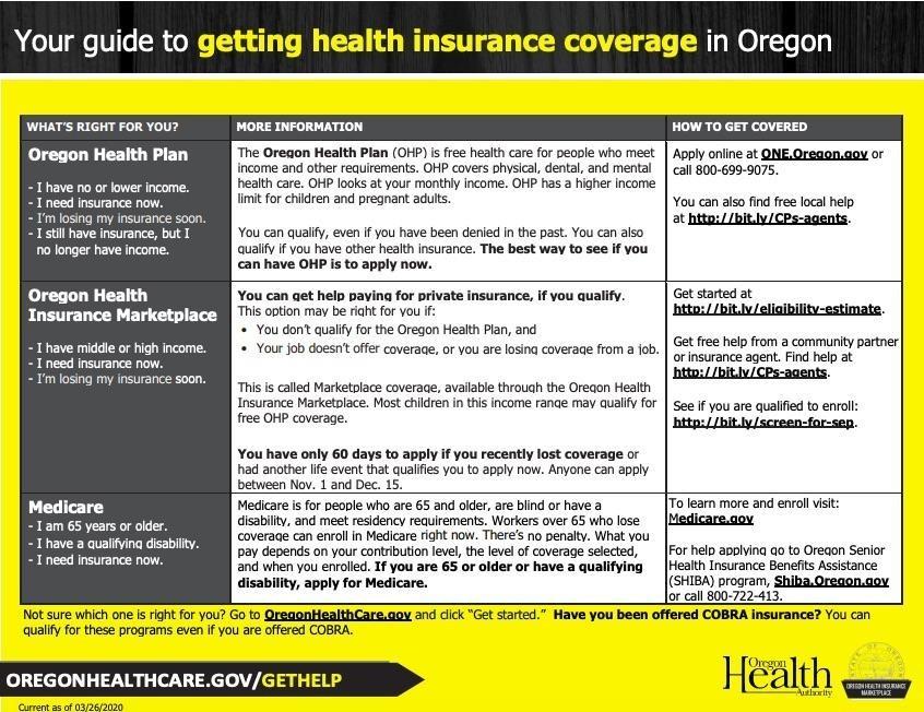 COVID-19 OHA Health Care Info