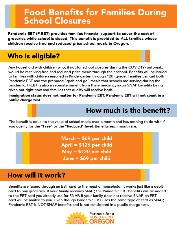 PHFO Graphic 5-11-2020