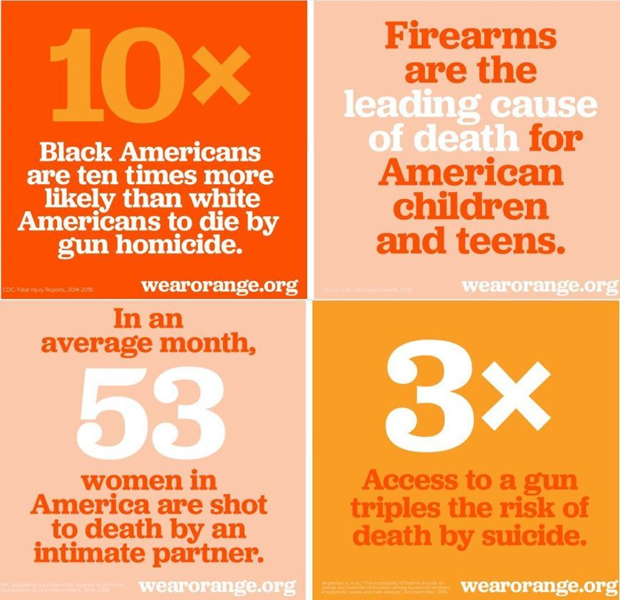 National Gun Violence Prevention Day 2020