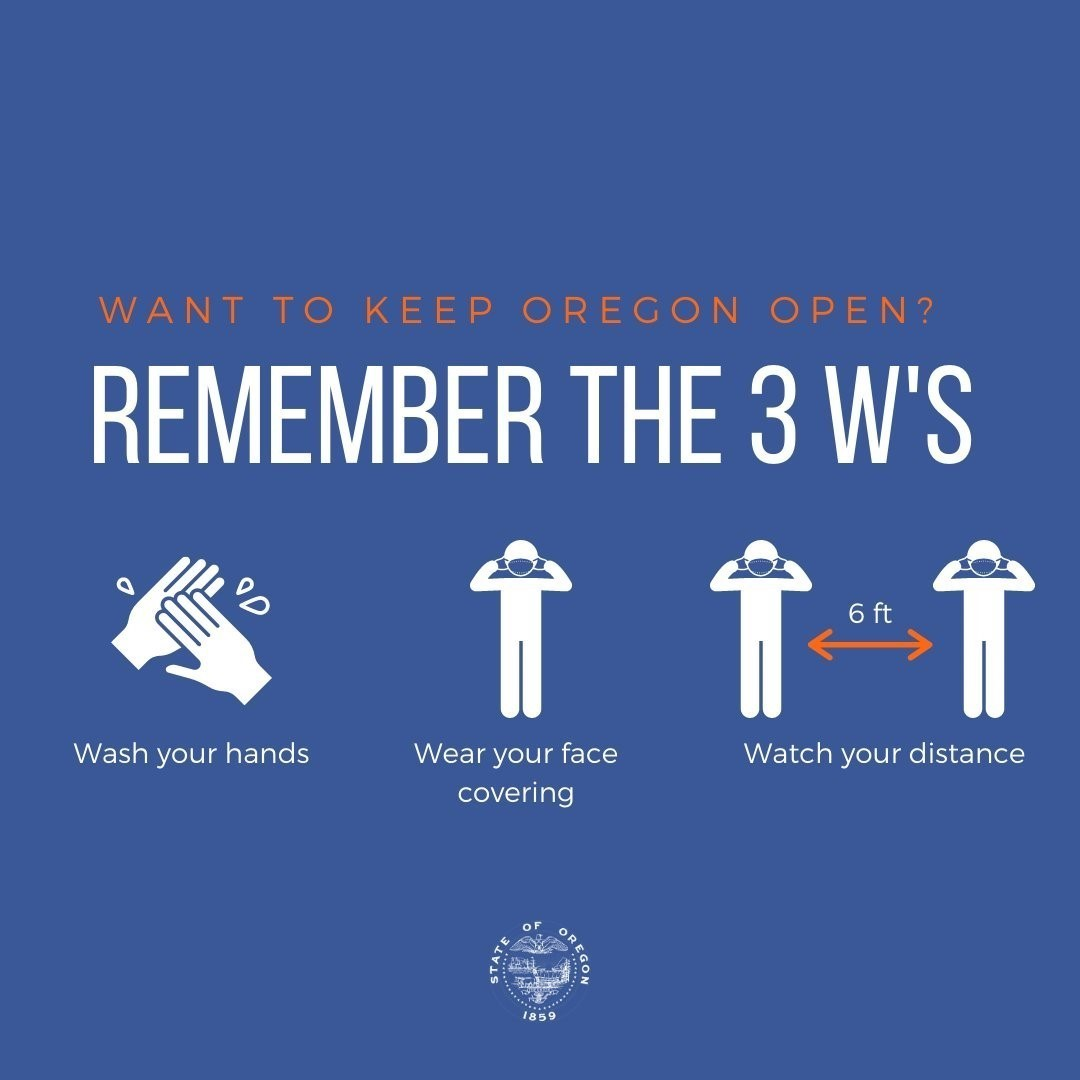 Remember the 3 Ws