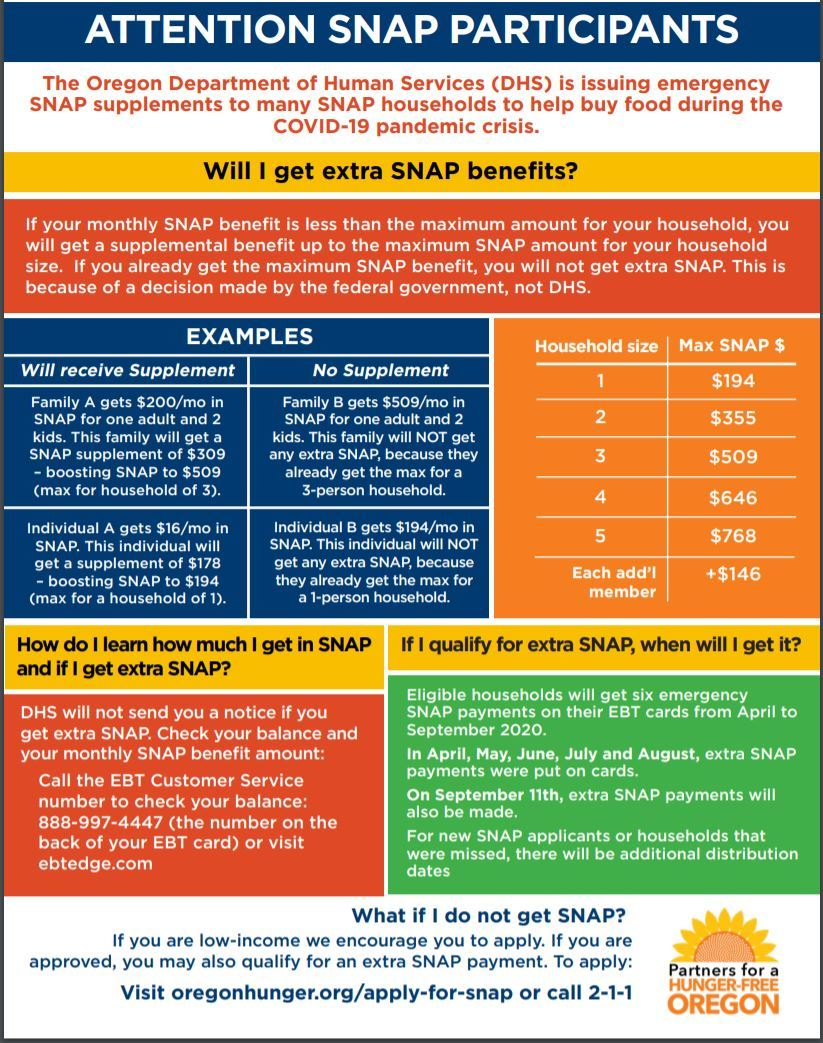 Snap Benefits Sept. 1
