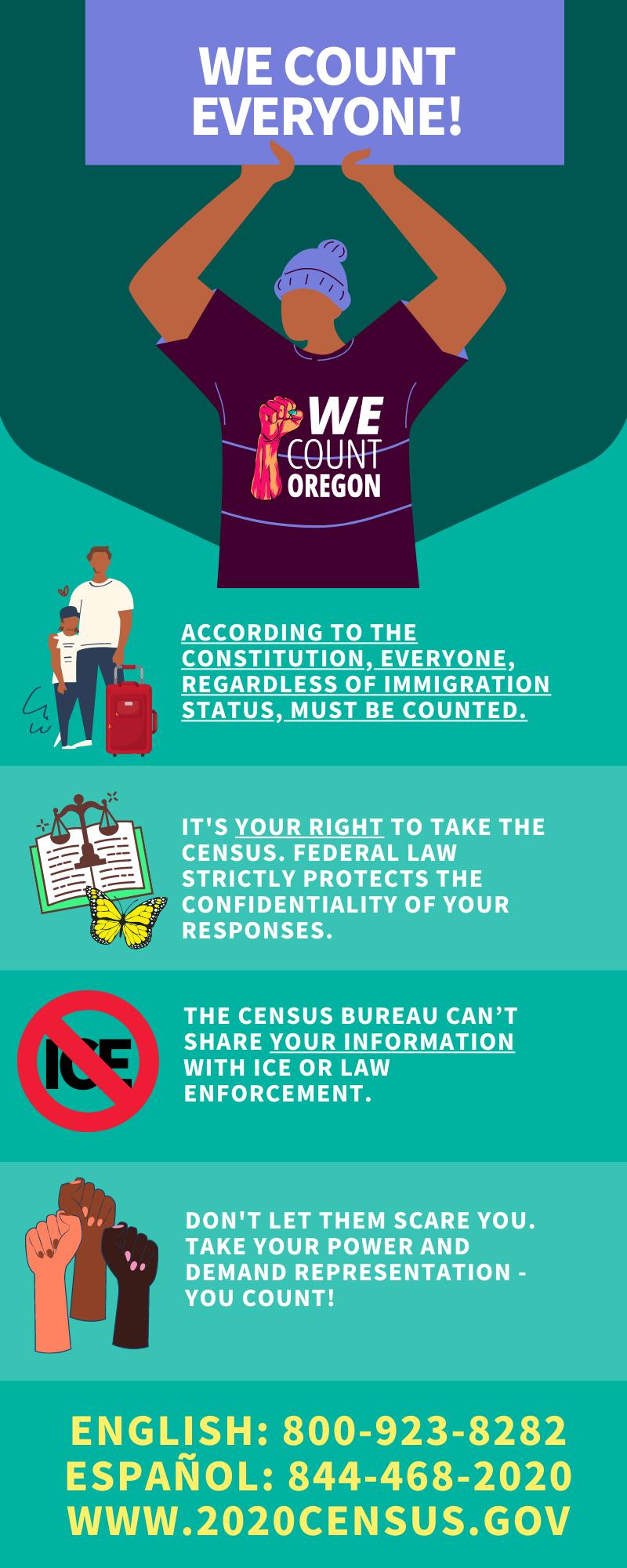 Census Reminder